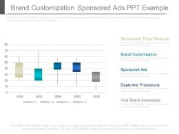 Brand Customization Sponsored Ads Ppt Example