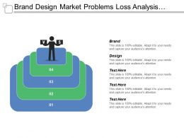 Brand Design Market Problems Loss Analysis Business Plan