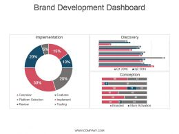 Brand Development Dashboard Ppt Slide Themes