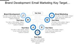 Brand Development Email Marketing Key Target Account Plans