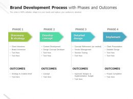 Brand Development Process With Phases And Outcomes