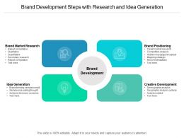Brand Development Steps With Research And Idea Generation