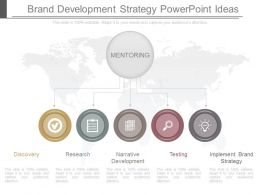 Brand Development Strategy Powerpoint Ideas
