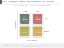 Brand Development Strategy Powerpoint Presentation Templates