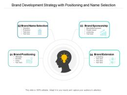 Brand Development Strategy With Positioning And Name Selection