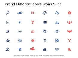 Brand Differentiators Icons Slide Business Ppt Powerpoint Presentation Diagram Graph Charts