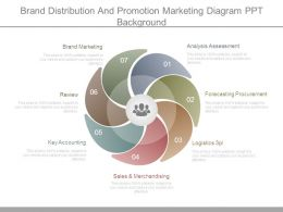 Brand Distribution And Promotion Marketing Diagram Ppt Background