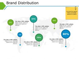 Brand Distribution Powerpoint Ideas