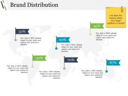 Brand Distribution Powerpoint Slide Designs
