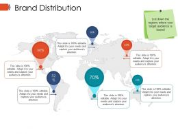 Brand Distribution Ppt Model