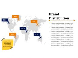 Brand Distribution Presentation Powerpoint