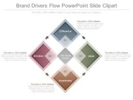 Brand Drivers Flow Powerpoint Slide Clipart
