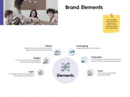 Brand Elements Packaging Ppt Powerpoint Presentation Ideas Gallery