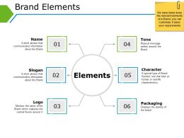 Brand Elements Powerpoint Images
