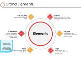 Brand Elements Powerpoint Templates Microsoft