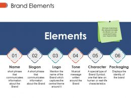 Brand Elements Ppt Infographics