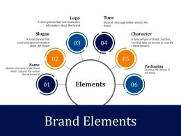 Brand Elements Presentation Portfolio