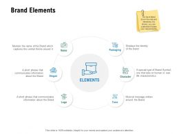 Brand Elements Process Planning Ppt Powerpoint Presentation Styles Background Images
