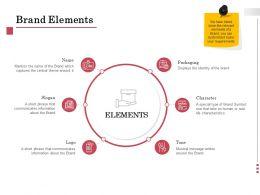 Brand Elements Slogan Ppt Powerpoint Presentation Gallery Designs
