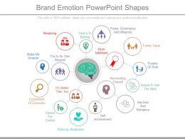 Brand Emotion Powerpoint Shapes