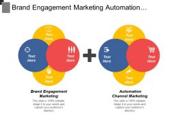 Brand Engagement Marketing Automation Channel Marketing Email Analysis Cpb