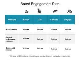 Brand Engagement Plan
