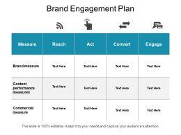 brand_engagement_plan_Slide01