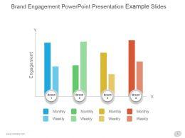 brand_engagement_powerpoint_presentation_example_slides_Slide01