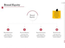 Brand Equity Association Ppt Powerpoint Presentation Inspiration