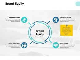 Brand Equity Association Ppt Powerpoint Presentation Pictures Layouts