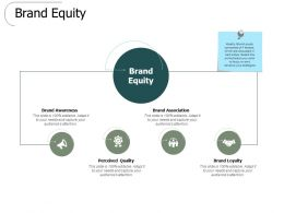 Brand Equity Association Ppt Powerpoint Presentation Slides Visuals