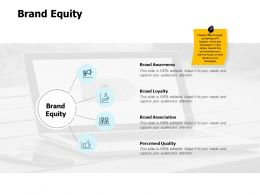 Brand Equity Association Quality Ppt Powerpoint Presentation Skills
