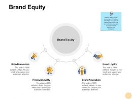 Brand Equity Awareness Equity Ppt Powerpoint Presentation Pictures Files