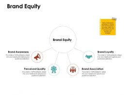 Brand Equity Brand Loyalty Ppt Powerpoint Presentation Show Display