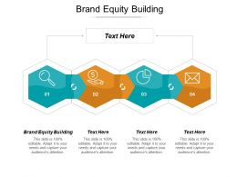 Brand Equity Building Ppt Powerpoint Presentation Gallery Inspiration Cpb