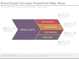 Brand Equity Concepts Powerpoint Slide Show