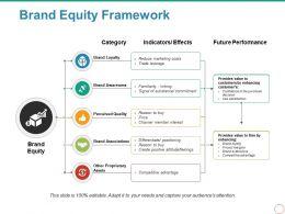 Brand Equity Framework Powerpoint Slide Backgrounds