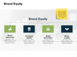 Brand Equity Loyalty Ppt Powerpoint Presentation Slides Inspiration