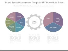 Brand Equity Measurement Template Ppt Powerpoint Show