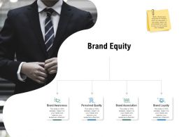 Brand Equity Perceived Quality Ppt Powerpoint Presentation Show Example