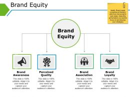 Brand Equity Powerpoint Layout Template 1