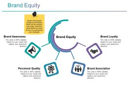Brand Equity Powerpoint Slide Presentation Guidelines