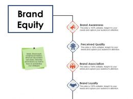 Brand Equity Ppt Images Gallery