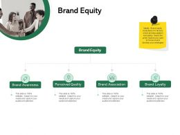 Brand Equity Ppt Powerpoint Presentation Pictures Topics