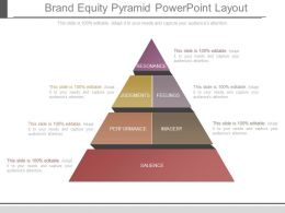 Brand Equity Pyramid Powerpoint Layout