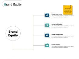Brand Equity Quality Loyalty Ppt Powerpoint Presentation Styles