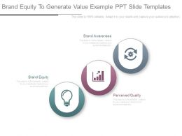 Brand Equity To Generate Value Example Ppt Slide Templates