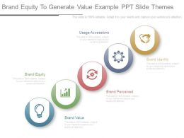 Brand Equity To Generate Value Example Ppt Slide Themes