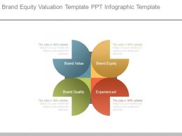 Brand Equity Valuation Template Ppt Infographic Template