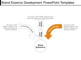 Brand Essence Development Powerpoint Templates